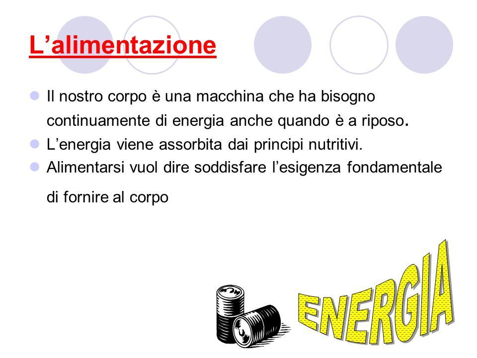 L'alimentazione ENERGIA