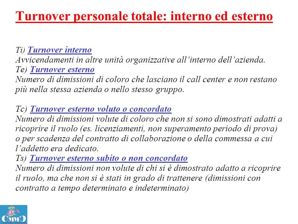 Turnover personale totale: interno ed esterno Ti) Turnover interno Avvicendamenti in altre unità organizzative all'interno dell'azienda.