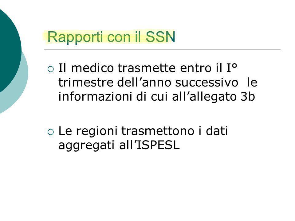 Rapporti con il SSN Il medico trasmette entro il I° trimestre dell'anno successivo le informazioni di cui all'allegato 3b.