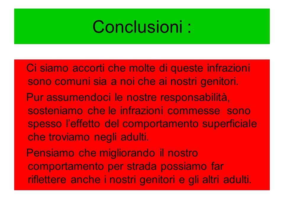 Conclusioni : Ci siamo accorti che molte di queste infrazioni sono comuni sia a noi che ai nostri genitori.
