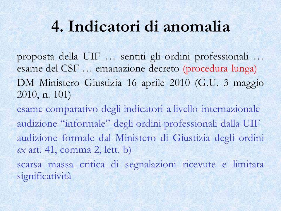 4. Indicatori di anomalia