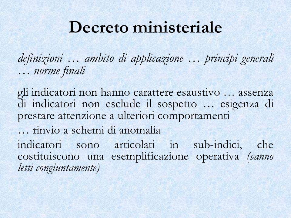 Decreto ministeriale definizioni … ambito di applicazione … principi generali … norme finali.