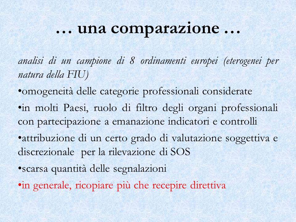 … una comparazione … analisi di un campione di 8 ordinamenti europei (eterogenei per natura della FIU)