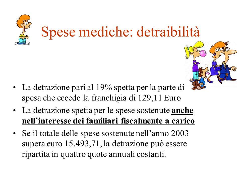 Spese mediche: detraibilità