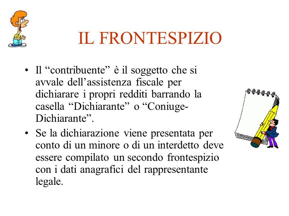 IL FRONTESPIZIO