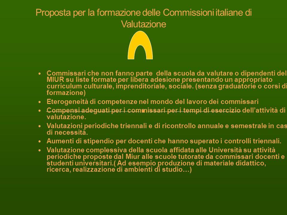 Proposta per la formazione delle Commissioni italiane di Valutazione