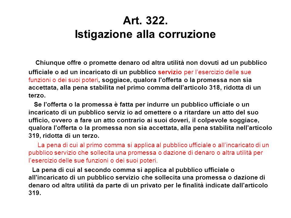 Art. 322. Istigazione alla corruzione