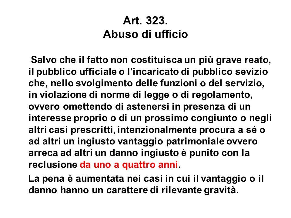Art. 323. Abuso di ufficio