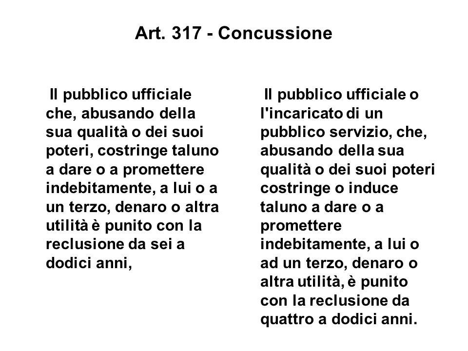 Art. 317 - Concussione