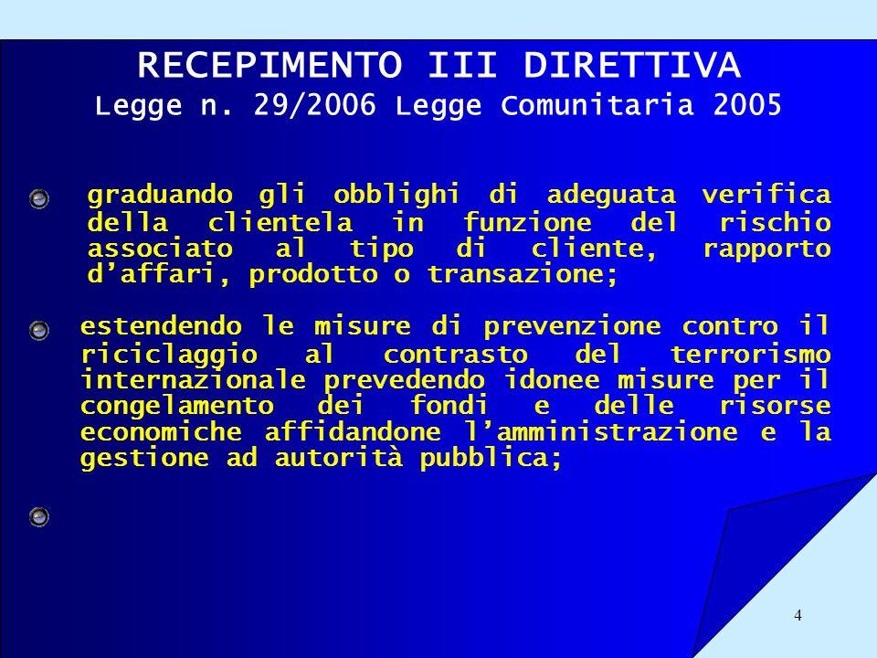 RECEPIMENTO III DIRETTIVA Legge n. 29/2006 Legge Comunitaria 2005