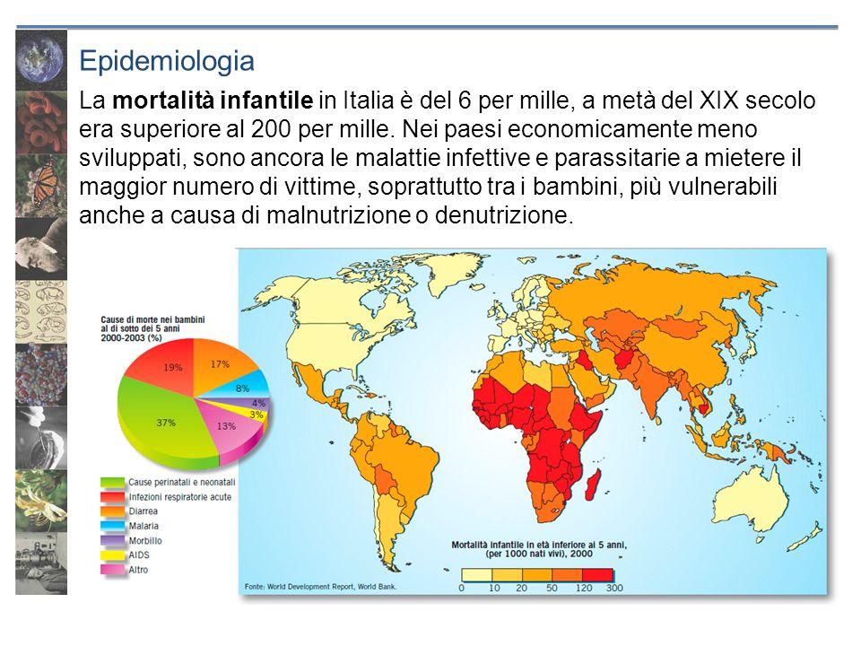 29/09/12Epidemiologia.