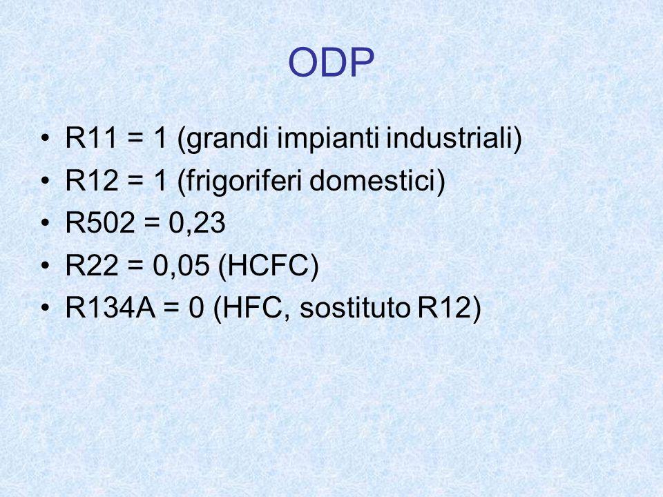 ODP R11 = 1 (grandi impianti industriali)