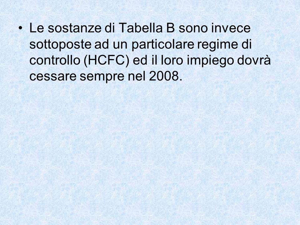 Le sostanze di Tabella B sono invece sottoposte ad un particolare regime di controllo (HCFC) ed il loro impiego dovrà cessare sempre nel 2008.