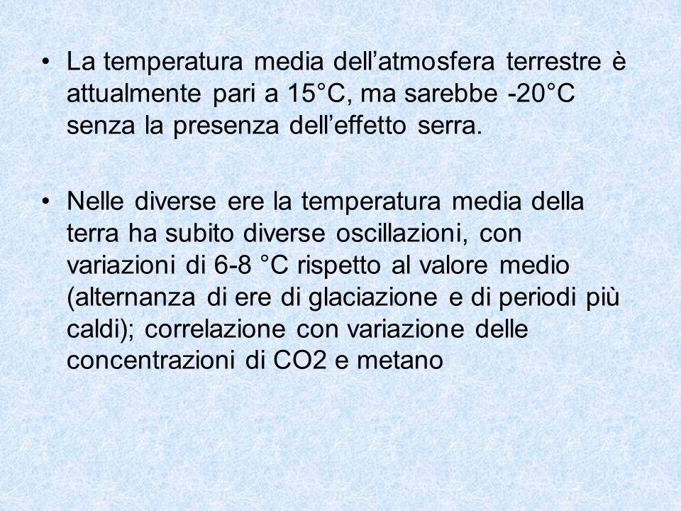 La temperatura media dell'atmosfera terrestre è attualmente pari a 15°C, ma sarebbe -20°C senza la presenza dell'effetto serra.