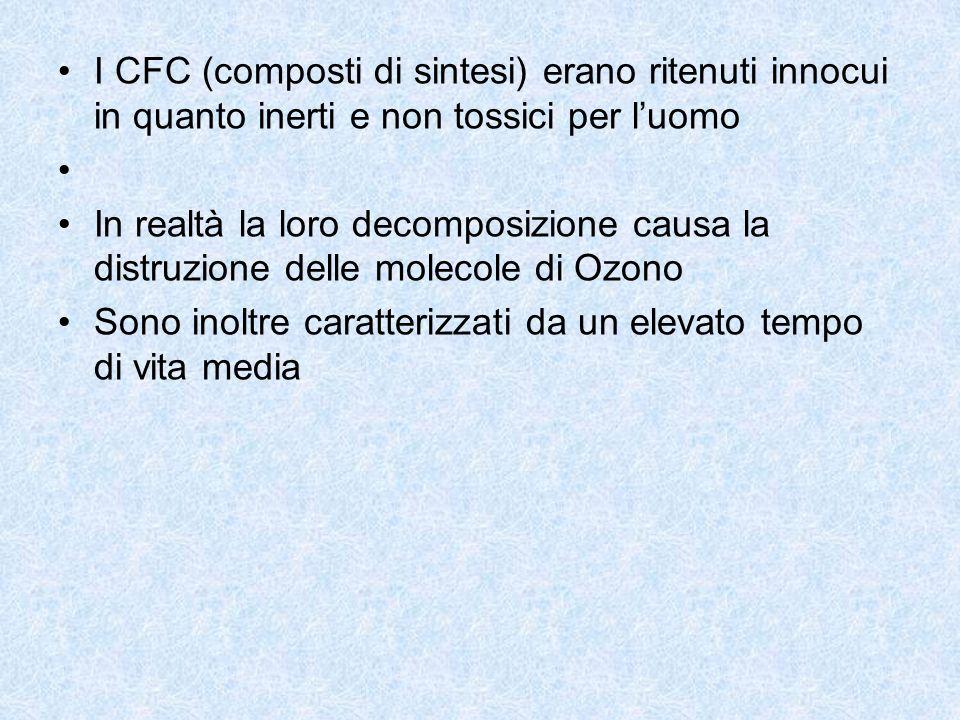 I CFC (composti di sintesi) erano ritenuti innocui in quanto inerti e non tossici per l'uomo