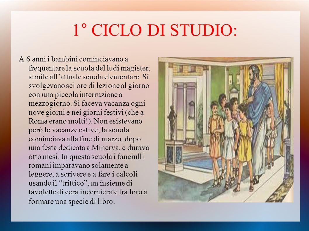 1° CICLO DI STUDIO: