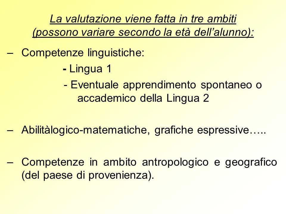 - Eventuale apprendimento spontaneo o accademico della Lingua 2