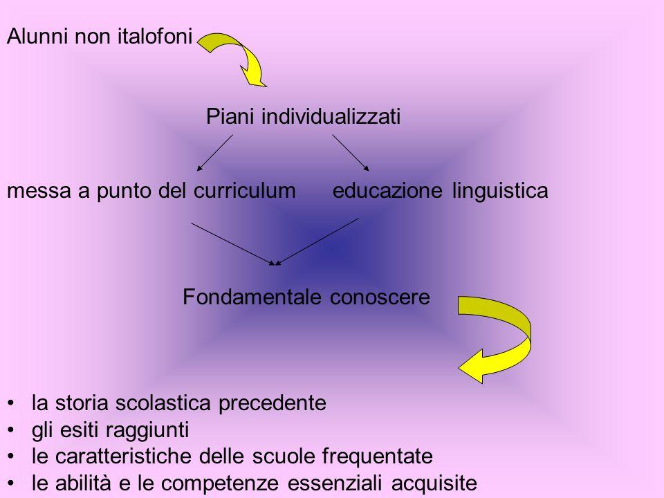 Alunni non italofoniPiani individualizzati. messa a punto del curriculum educazione linguistica.