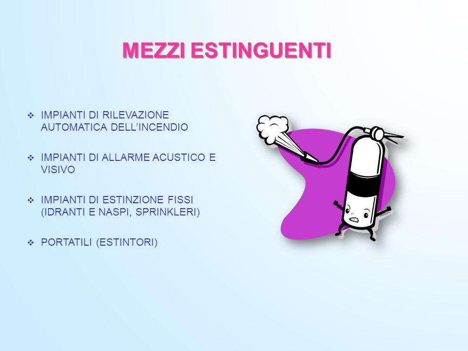 MEZZI ESTINGUENTI IMPIANTI DI RILEVAZIONE AUTOMATICA DELL'INCENDIO