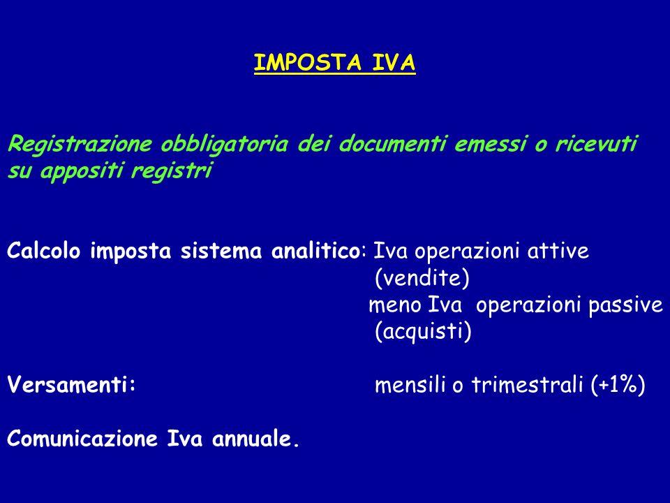 IMPOSTA IVA Registrazione obbligatoria dei documenti emessi o ricevuti su appositi registri.