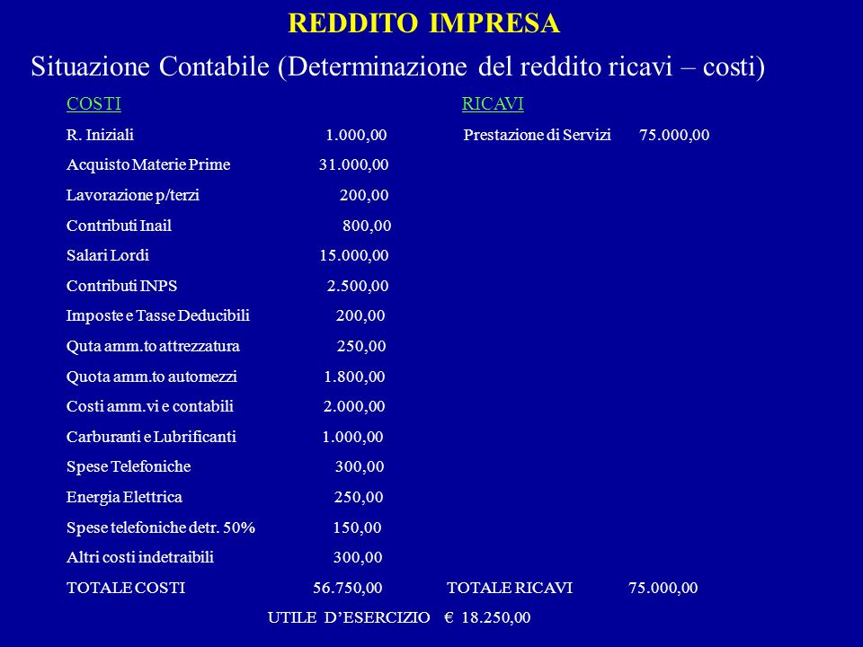 Situazione Contabile (Determinazione del reddito ricavi – costi)