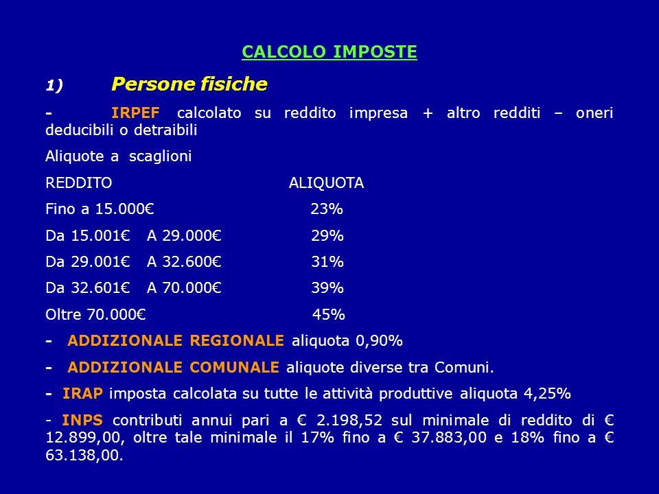 CALCOLO IMPOSTE 1) Persone fisiche