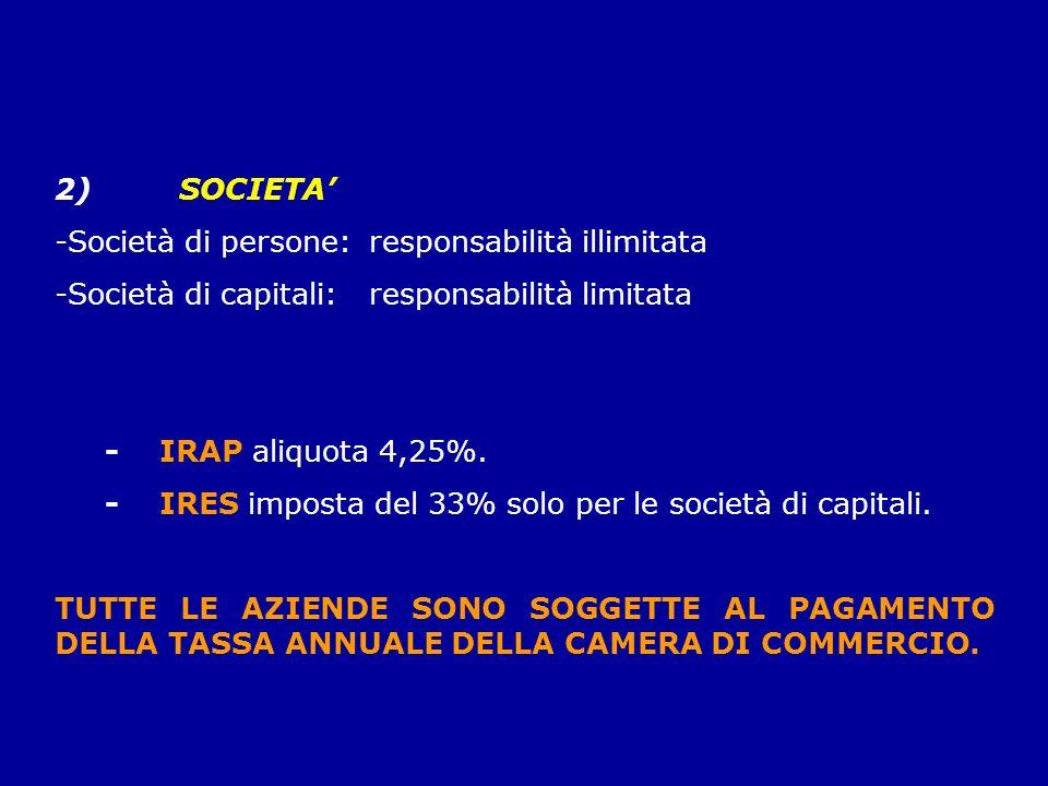 2) SOCIETA' Società di persone: responsabilità illimitata. Società di capitali: responsabilità limitata.