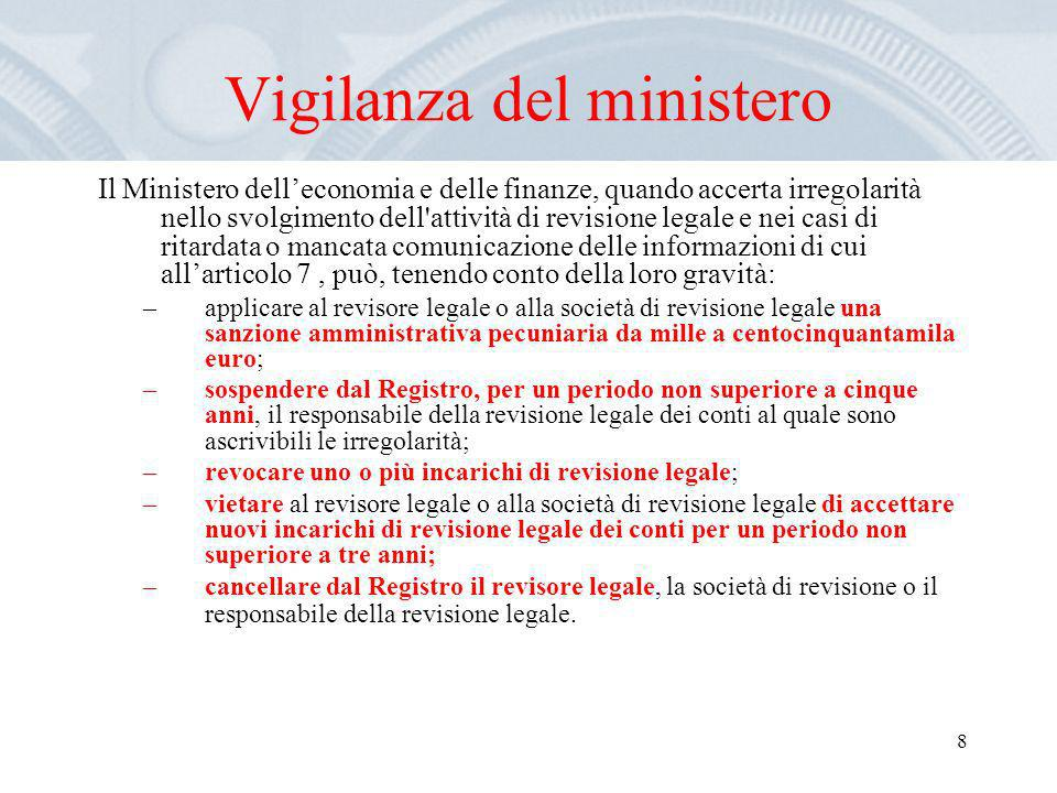 Vigilanza del ministero