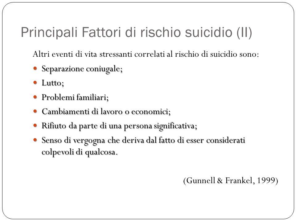 Principali Fattori di rischio suicidio (II)