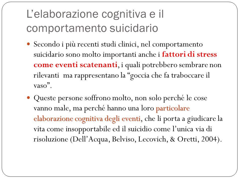 L'elaborazione cognitiva e il comportamento suicidario
