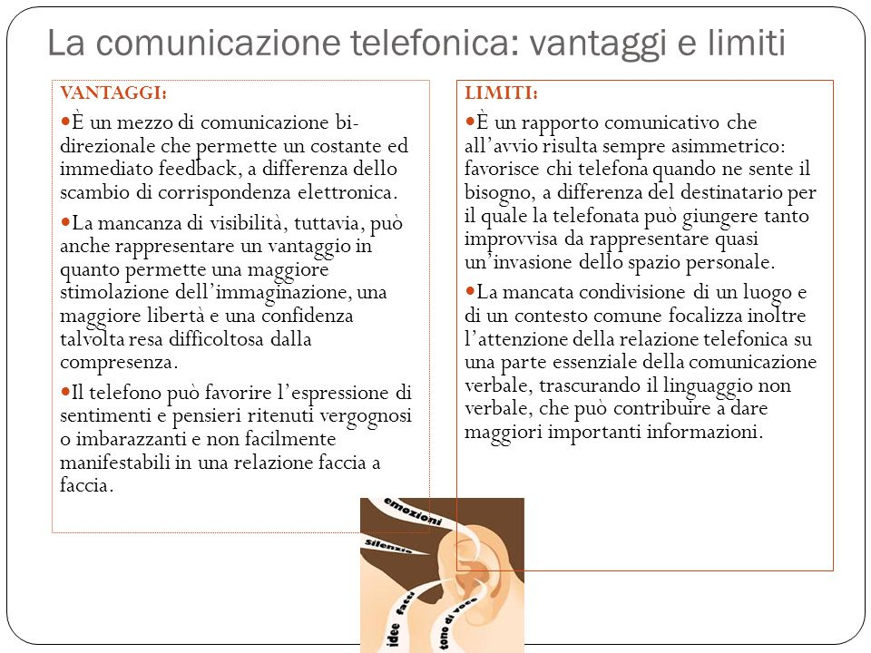 La comunicazione telefonica: vantaggi e limiti