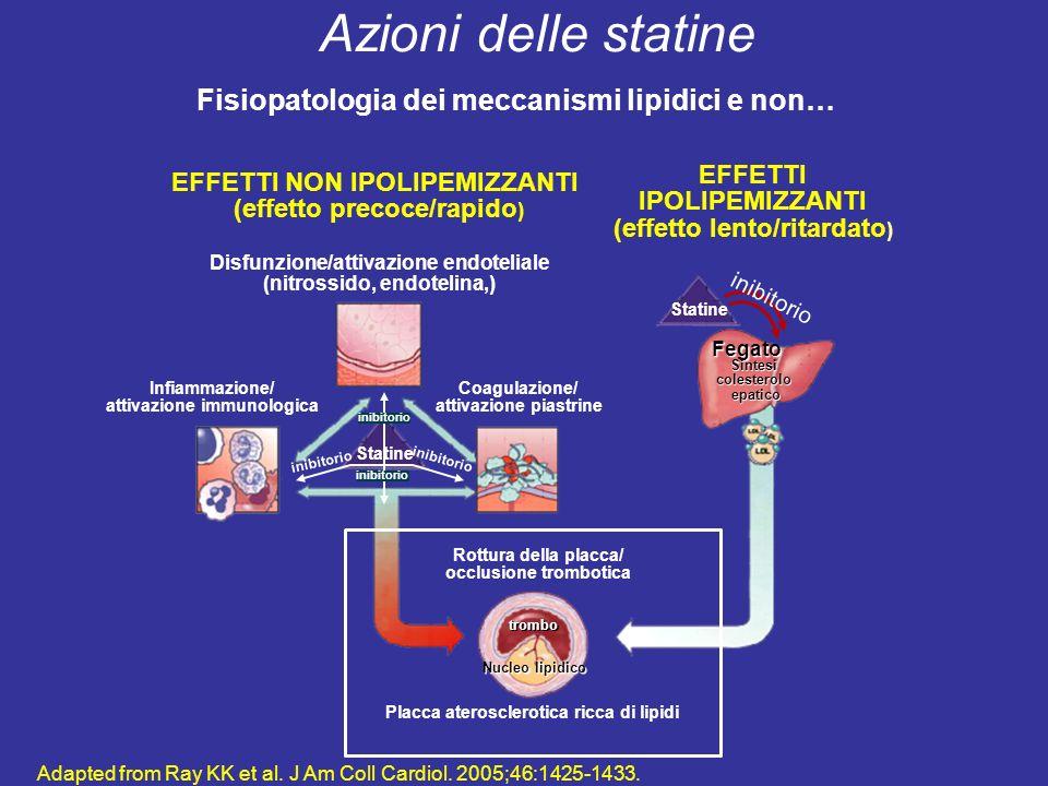 Azioni delle statine Fisiopatologia dei meccanismi lipidici e non…