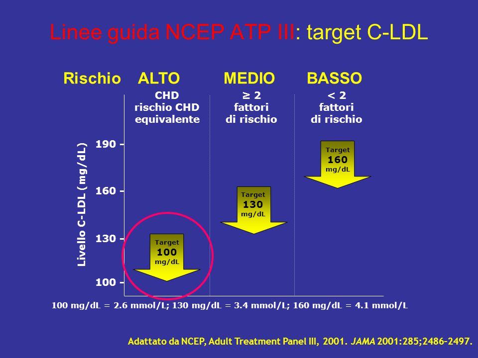 Linee guida NCEP ATP III: target C-LDL