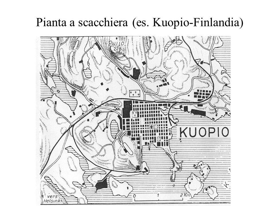 Pianta a scacchiera (es. Kuopio-Finlandia)