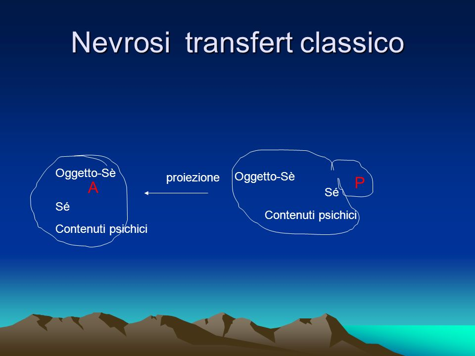 Nevrosi transfert classico