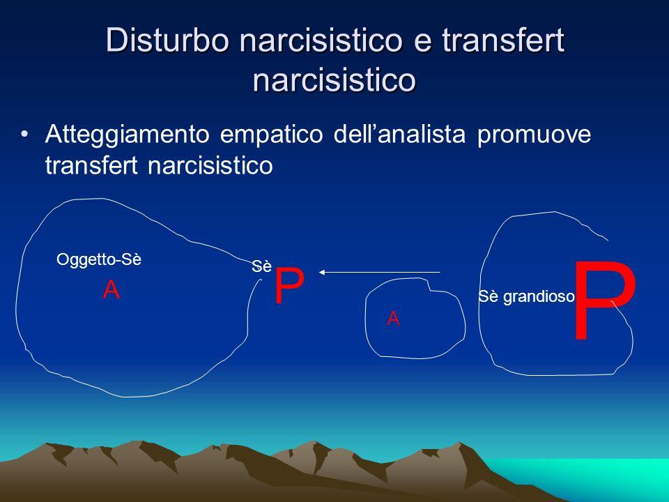 Disturbo narcisistico e transfert narcisistico