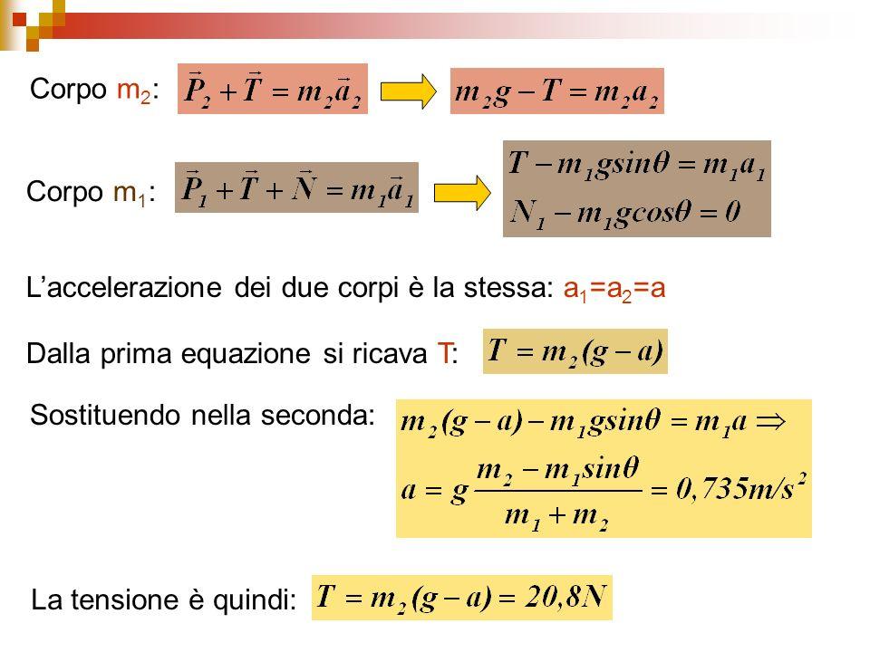 Corpo m2: Corpo m1: L'accelerazione dei due corpi è la stessa: a1=a2=a. Dalla prima equazione si ricava T: