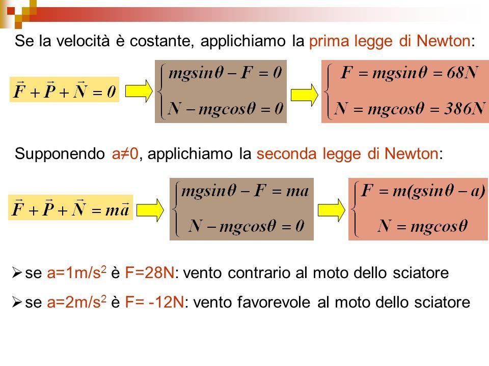 Se la velocità è costante, applichiamo la prima legge di Newton: