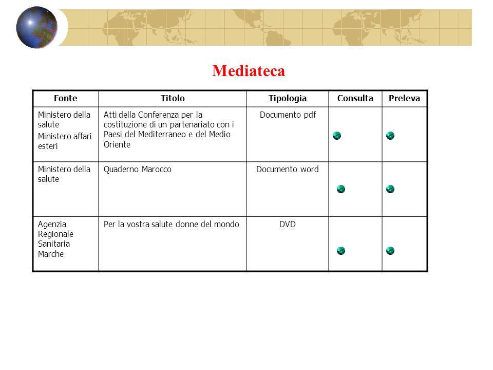 Mediateca Fonte Titolo Tipologia Consulta Preleva