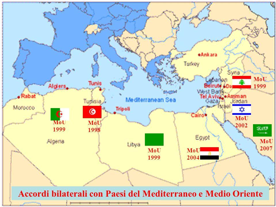 Accordi bilaterali con Paesi del Mediterraneo e Medio Oriente