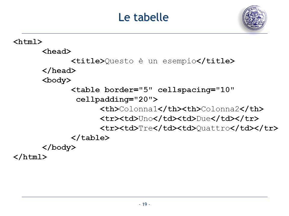 Le tabelle <html> <head>