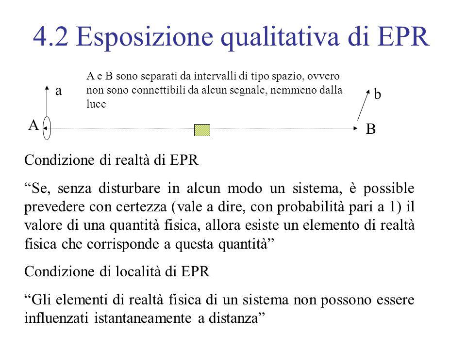 4.2 Esposizione qualitativa di EPR