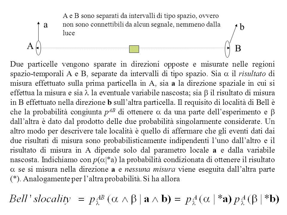 A e B sono separati da intervalli di tipo spazio, ovvero non sono connettibili da alcun segnale, nemmeno dalla luce