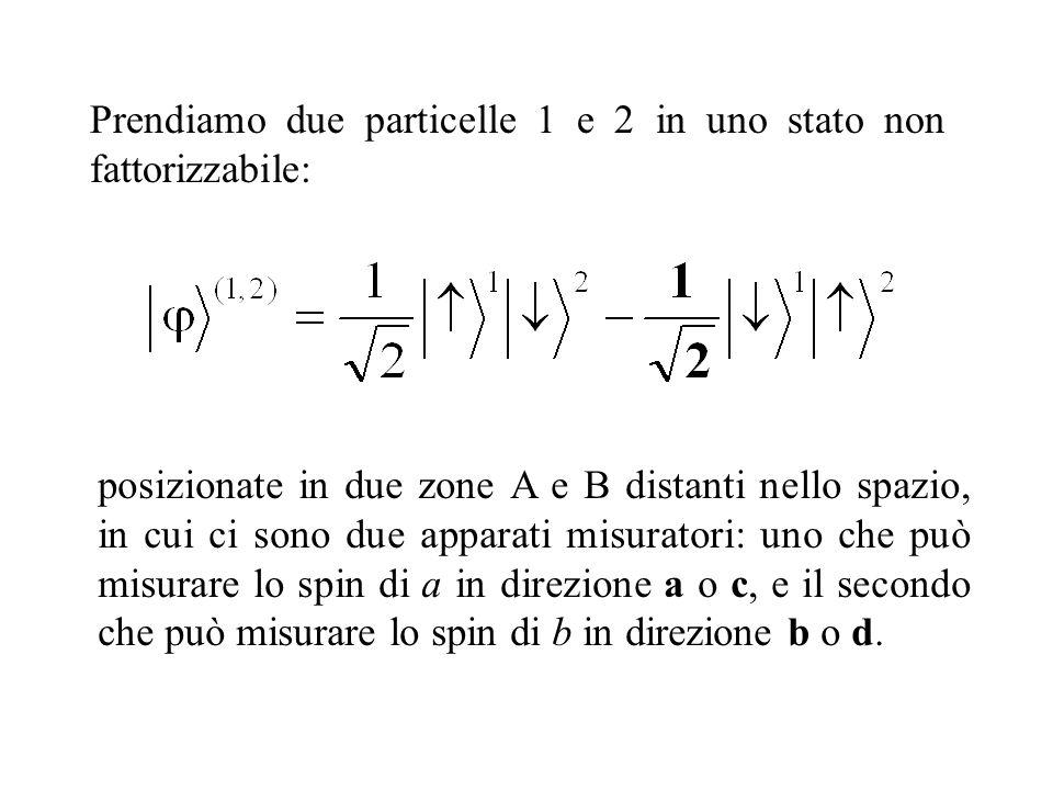 Prendiamo due particelle 1 e 2 in uno stato non fattorizzabile: