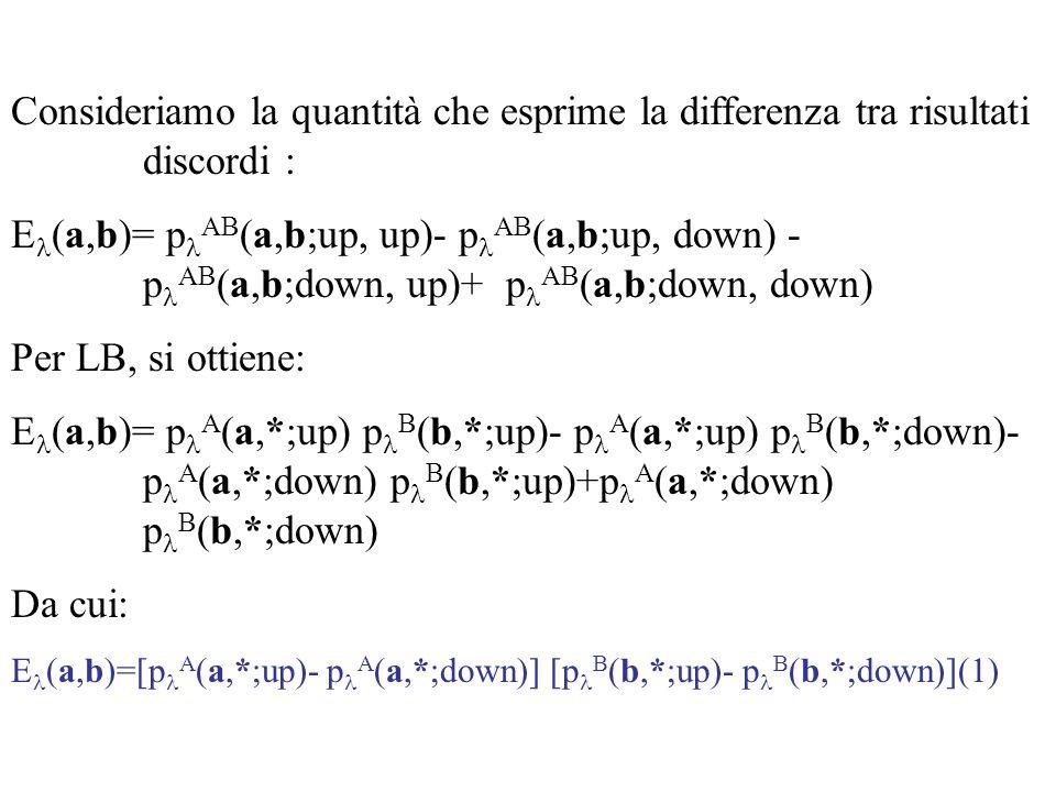 Consideriamo la quantità che esprime la differenza tra risultati discordi :