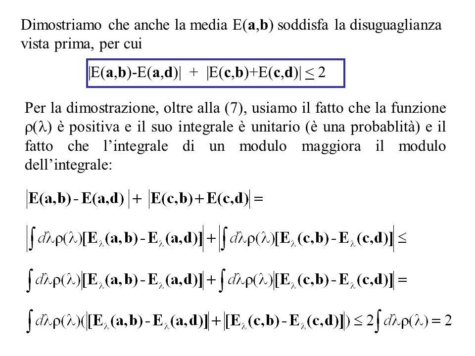 Dimostriamo che anche la media E(a,b) soddisfa la disuguaglianza vista prima, per cui