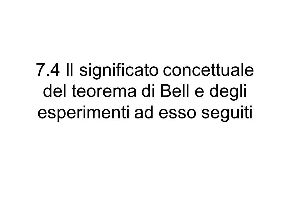 7.4 Il significato concettuale del teorema di Bell e degli esperimenti ad esso seguiti