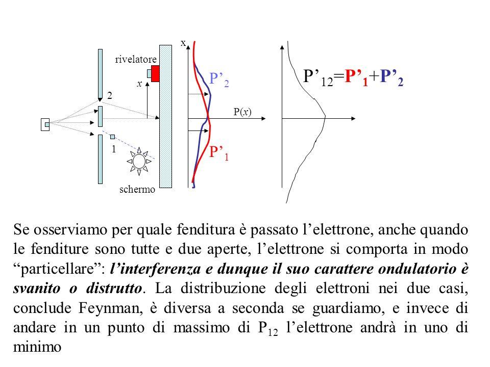 x rivelatore. P'12=P'1+P'2. P'2. x. 2. P(x) 1. P'1. schermo.