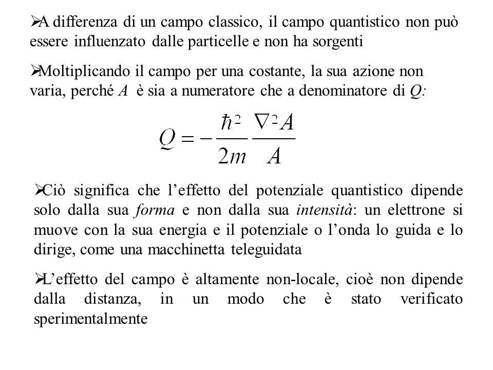 A differenza di un campo classico, il campo quantistico non può essere influenzato dalle particelle e non ha sorgenti