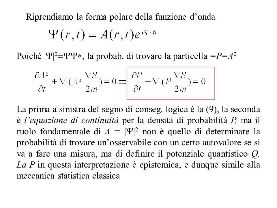Riprendiamo la forma polare della funzione d'onda